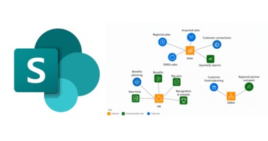 Still using subsites in SharePoint Online? 5 reasons to move to flat architecture